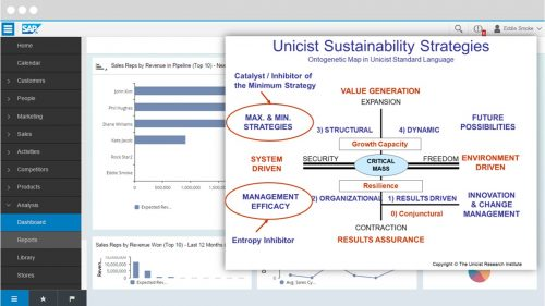Unicist Strategy Monitor - Sustainability - Add-On