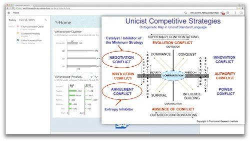 Unicist Strategy Monitor - Add-On
