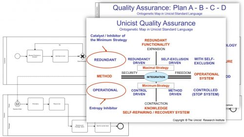 Quality Assurance - Root Cause Management ADD-ON